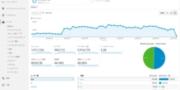 意外になされていないGoogle Analyticsの基本設定【番外編2】